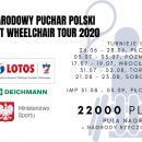 Pula nagród jak cena wózka dotenisa, czyli Narodowy Puchar Polski PZT Wheelchair Tour 2020 weWrocławiu